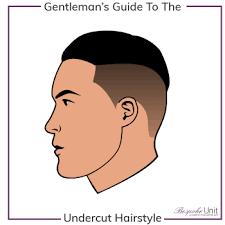 peaky blinders haircut undercut hairstyle guide for men disconnected peaky blinders