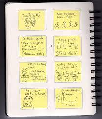 presentation zen what is good presentation design