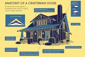 home design elements the elements of a craftsman house craftsman