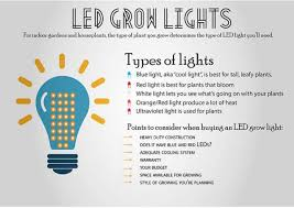 best grow lights on the market best led grow lights for weed 2018 reviews by experts in growing