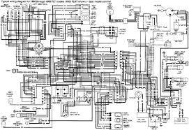 harley davidson wiring diagrams and schematics inside harley