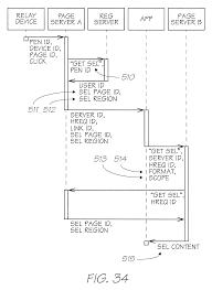 patent us7760969 method of providing information via context