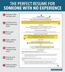resume without work experience resume example