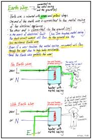 29 best physics electricity unit images on pinterest electrical