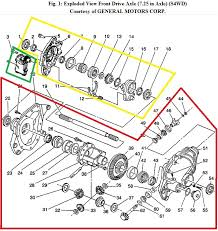 2003 dodge dakota front differential how to fix a front intermediate shaft bearing assembly front