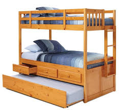 twin bunk beds with trundle benefits and features home interiors