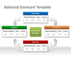 free strategy map powerpoint templates free ppt u0026 powerpoint