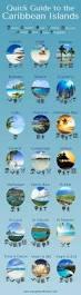 Map Of The Caribbean Island by Best 10 Caribbean Ideas On Pinterest The Carribean Honeymoon
