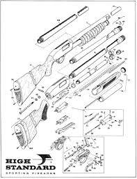 shotgunworld com u2022 please tell me about high standard riot guns