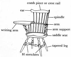 Legs For Armchairs Furniture Glossary