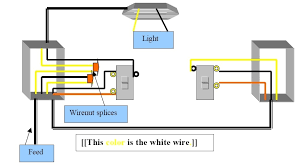 leviton 3 way switch wiring diagram except for the switched live