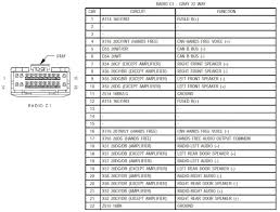 beautiful pioneer avh p5700dvd wiring diagram pictures inspiration