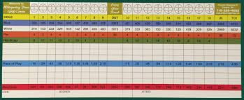 Cadott Wi Map Golf Course Near Eau Claire Wi Whispering Pines Golf Course