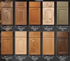 Kitchen Cabinet Refacing Kits Door Styles Classic Kitchen Cabinet Refacing Kitchen Cupboard