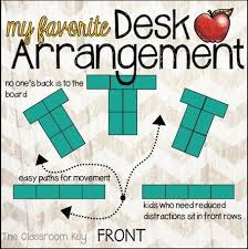 Free Classroom Floor Plan Creator 25 Best Classroom Floor Plans U0026 Layouts Images On Pinterest