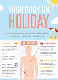 infographic reveals the real effects holidays have on the human pre holiday you are likely to have an elevated mood because the act of