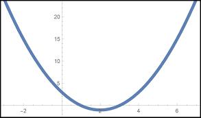 algebra 1 parcc question factor to solve u2013 voxitatis blog