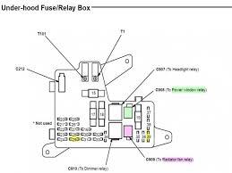 ml princess solenoid wiring diagram winch wiring diagram u2022 wiring