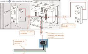 bell fibe wiring diagram diagram wiring diagrams for diy car repairs
