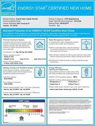 regent home theater system ht 2004 5511 avenue h austin tx 78751 highlands mls 7683696