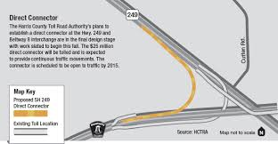 harris county toll road map work to begin on hwy 249 tollway direct connector project