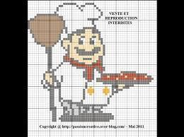 point de croix cuisine cuisine kitchen pizza point de croix cross stitch
