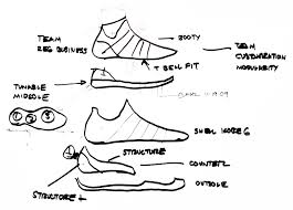 nike kobe 8 system design process and apparel