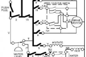 kenmore 70 series dryer wiring diagram wiring diagram simonand
