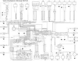 1995 harley davidson sportster wiring diagram wiring diagrams