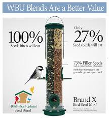 wild birds unlimited what to feed birds besides black oil