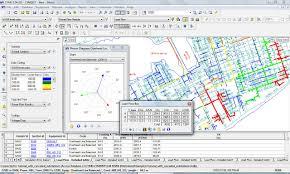 cyme distribution system analysis
