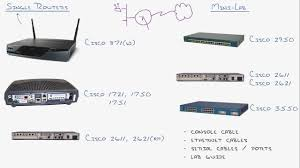 ccna home lab recommendations for setting up cisco routers and