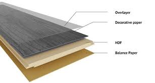 how is laminate flooring made