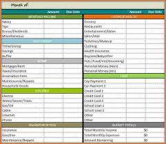 budget memo templates finance department coso implementation memo