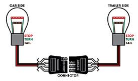 trailer wiring kits suspensionconnection com