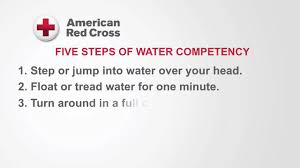 what is water competency youtube