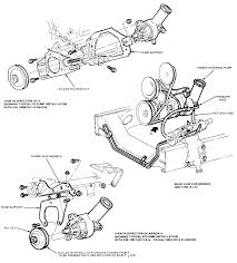 Classic Ford Truck Enthusiasts - power steering pump question ford truck enthusiasts forums