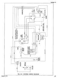dyson on off switch wiring diagram wiring diagram byblank