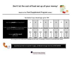 food supplement program outreach guide maryland hunger