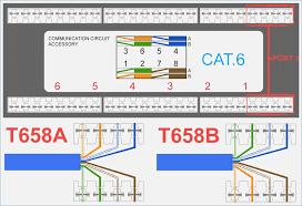 rj45 cat6 wiring diagram funnycleanjokes info