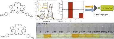 Cation And Anion Periodic Table Novel Chromogenic Macrocyclic Molecular Probes With Logic Gate