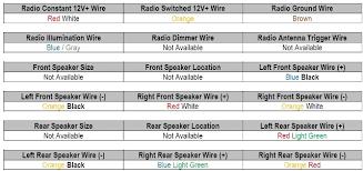 1997 vw polo radio wiring diagram 2002 volkswagen jetta radio