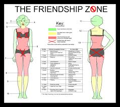 Friends Zone Meme - want to get a girlfriend avoid the friend zone
