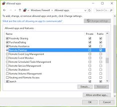connexion bureau à distance windows 8 é pour résoudre connexion bureau à distance a des cessé de