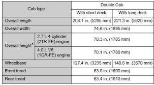 1997 toyota tacoma owners manual toyota tacoma owners manual maintenance data fuel level