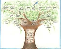 calligraphy design family trees genealogical charts