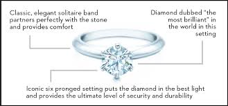 tiffany setting rings images The tiffany setting the original engagement ring the plunge png