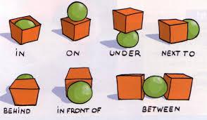prepositions funnycrafts