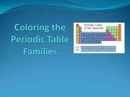 What Are The Families Of The Periodic Table Coloring The Periodic Table Families Ppt Video Online Download