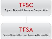 toyota motor credit number fresh toyota motor credit corp all new toyota model